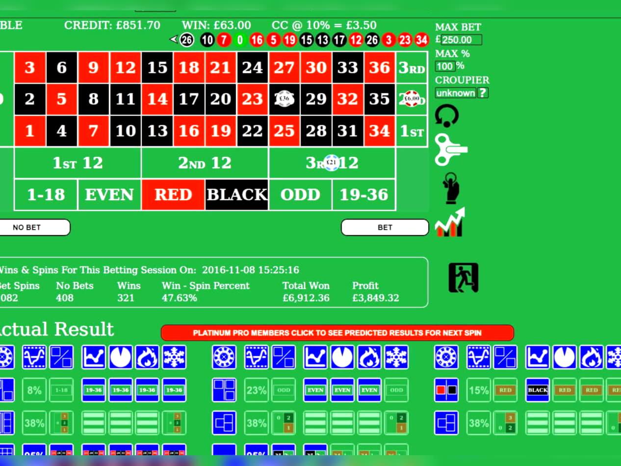 $535 Free Casino Ticket at Slotty Vegas Casino